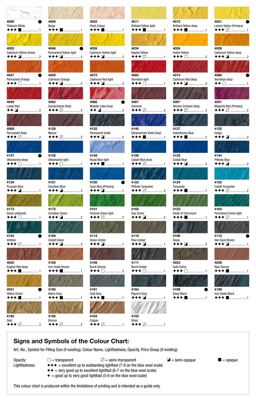 lukas_cryl_pastos_colour_chart